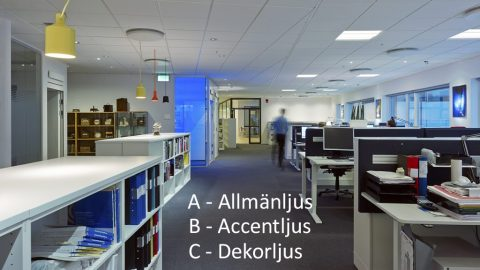 Allmänljus-Accentljus-Dekorljus