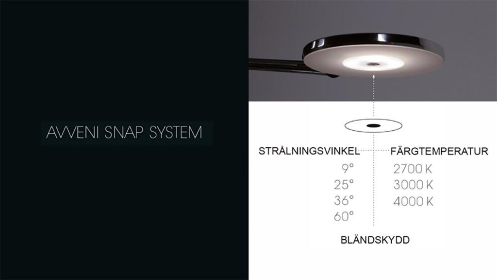 avveni-snap-system