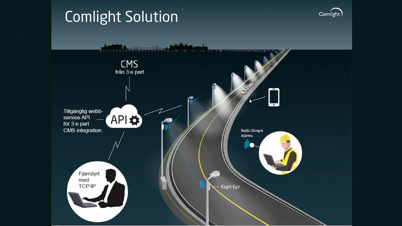 Comlight-solution-1280-720