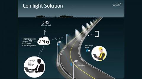 Comlight Solution